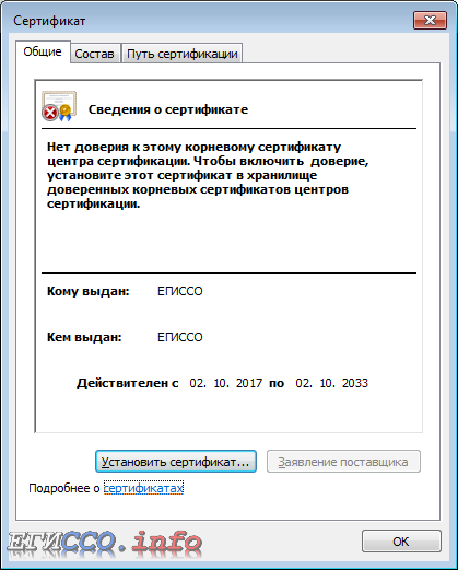 Сертификат ЕГИССО